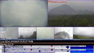 3/9/2019 - Mt Merapi TimeLapse