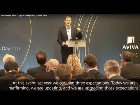 Summary of Aviva's Capital Markets Day presentation