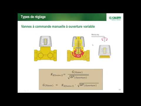 Webinaire r glage quilibrage d une installation de chauffage central you - Reglage chauffage central ...
