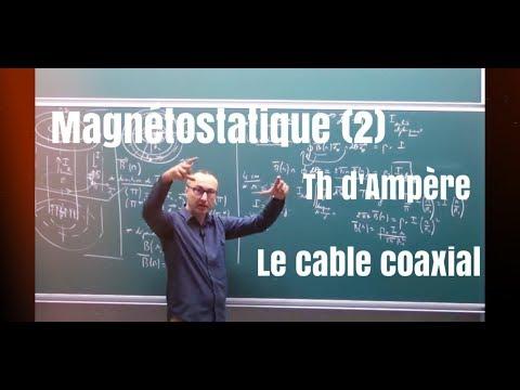 MP/PSI/PC- Magnétostatique-Théorème d'ampère (2/5)-  Cable coaxial