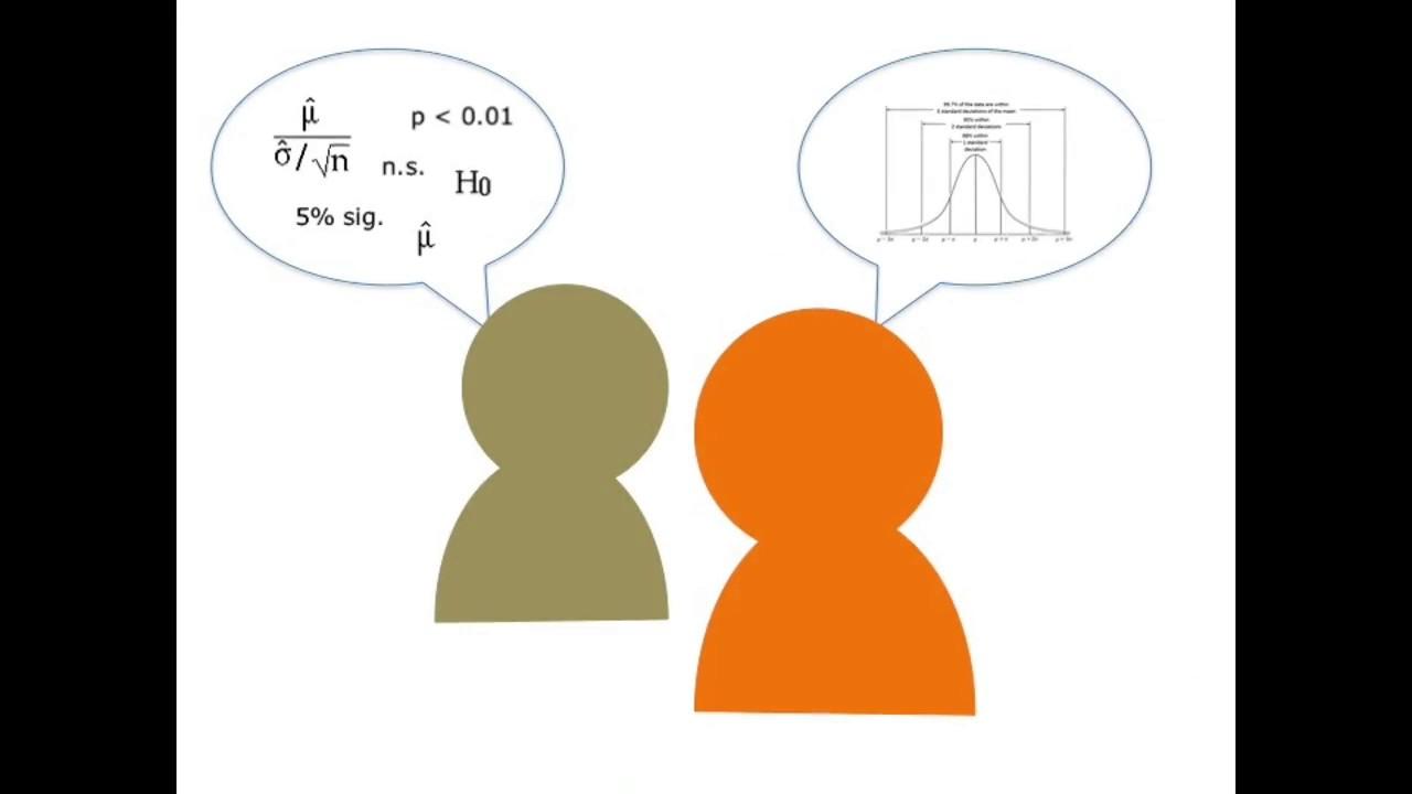 Making Sense of Statistics in HCI