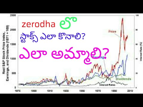 Zerodha interface in telugu