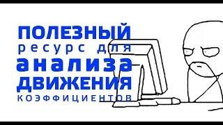 видео Котировки букмекеров на футбол
