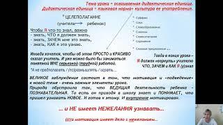 Марчукова О.Г. Методические аспекты организации знаниевой деятельности на уроке русского языка