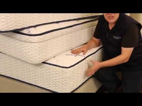 Coolmax Mattresses Melbourne Mattress Builders