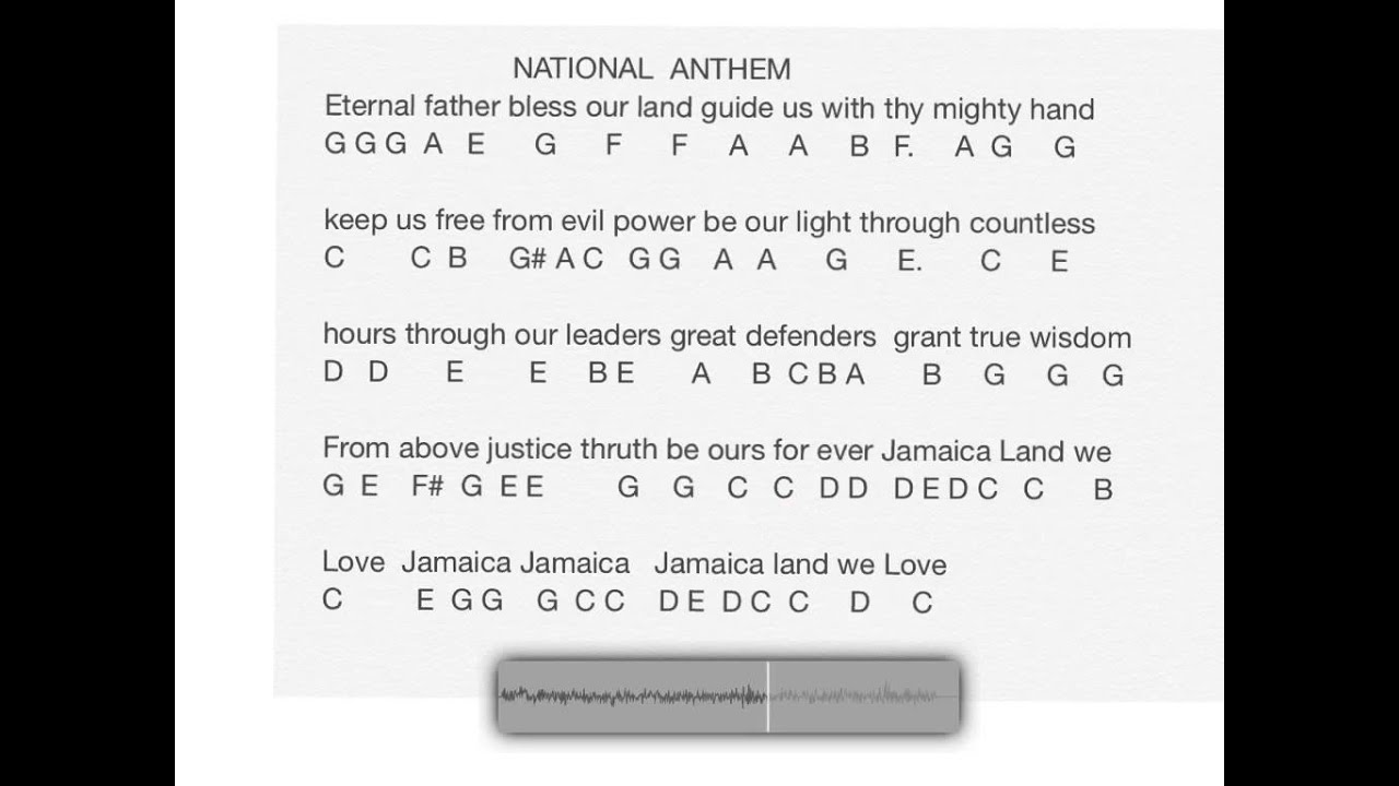 Notes For The Jamaican National Anthem Youtube