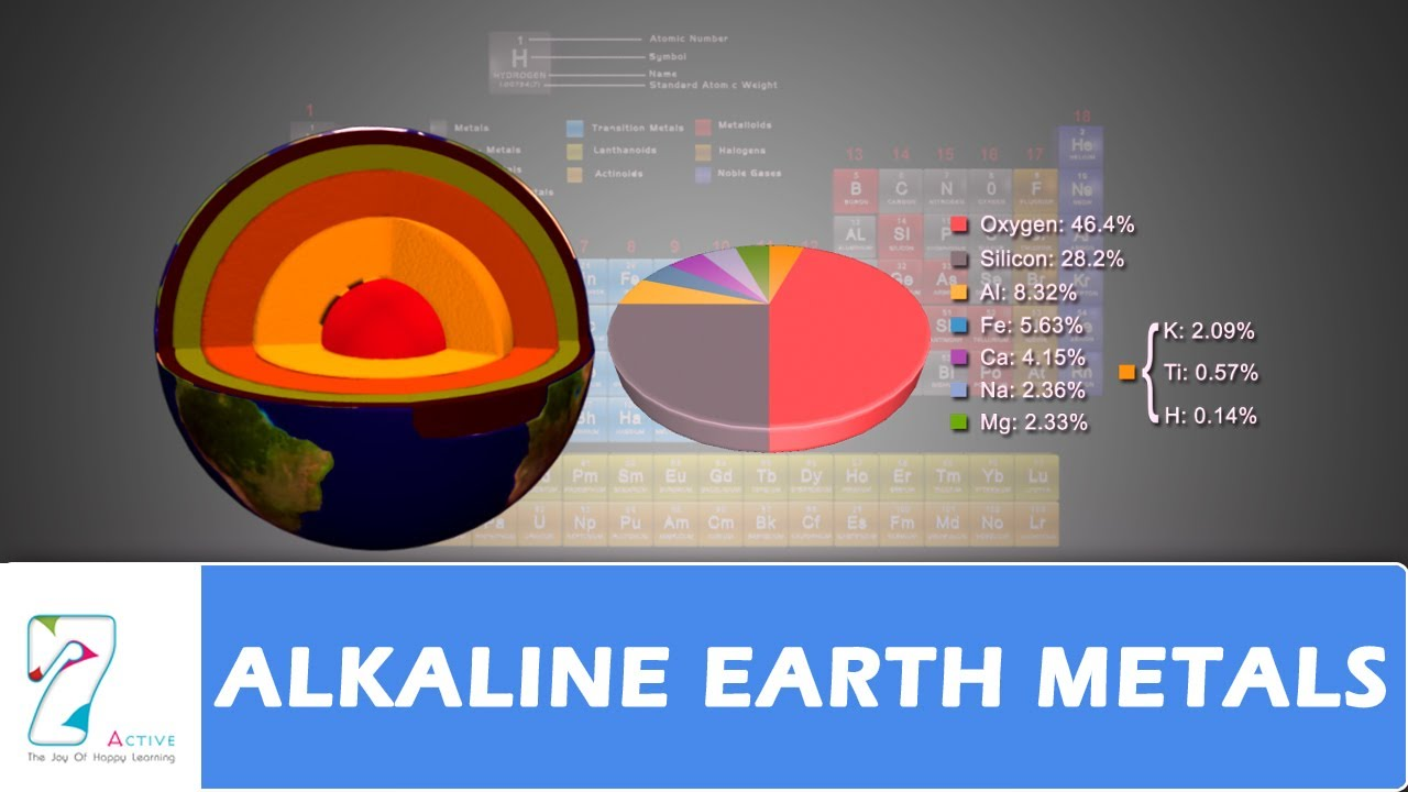 Alkaline earth metals youtube urtaz Images