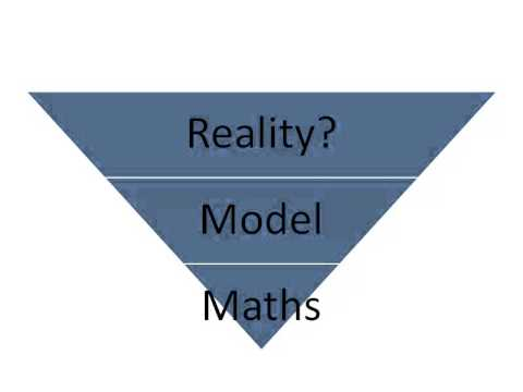 Image result for mathematical modelling reality
