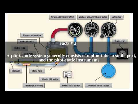 Pitot-static system Top # 5 Facts