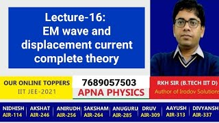 EM wave complete theory by RKH SIR