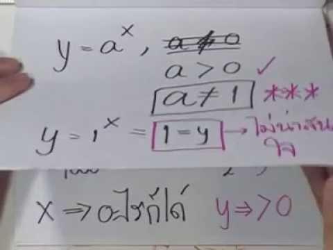 ormMath : ฟังก์ชันเอกโพเนนเชียลและลอการิทึม ตอนที่01