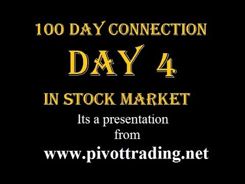 Day 4- 100 Day Connection of Stock Market - Stoploss and Trailing Stoploss