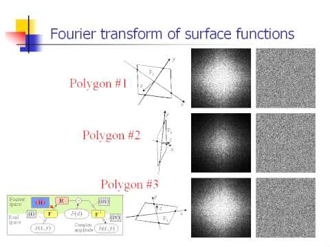 Development of the surface diffraction method for computer-generated display holograms