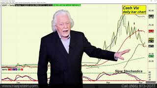 Ira Epstein's End of the Day Financial Video 4 7 2020