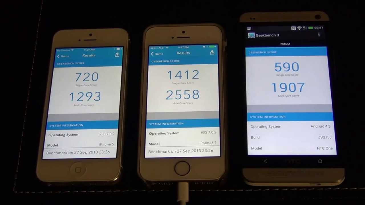 HTC One Vs IPhone 5S 5 Speed Test Comparison