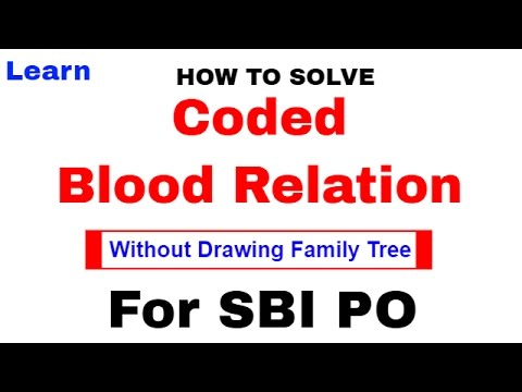 Coded Blood Relation Reasoning Tricks For SBI and Bank PO [In Hindi] Part 2