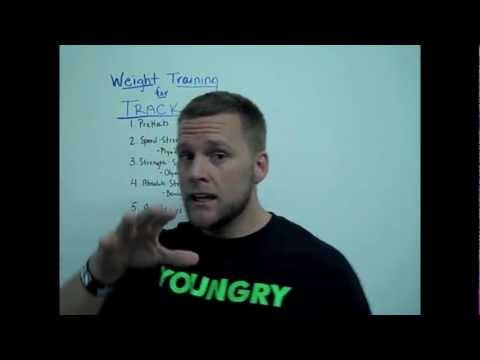 Weight Training for Track Athletes