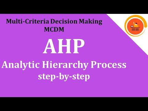 Analytical Hierarchy Processиз YouTube · Длительность: 33 мин39 с