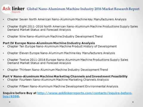 Global Nano Aluminum Industry 2016 Market Research Report