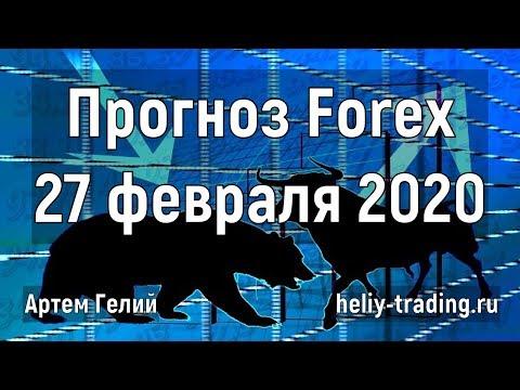 Прогноз форекс на 27 февраля 2020