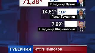 Региональные итоги президентских выборов