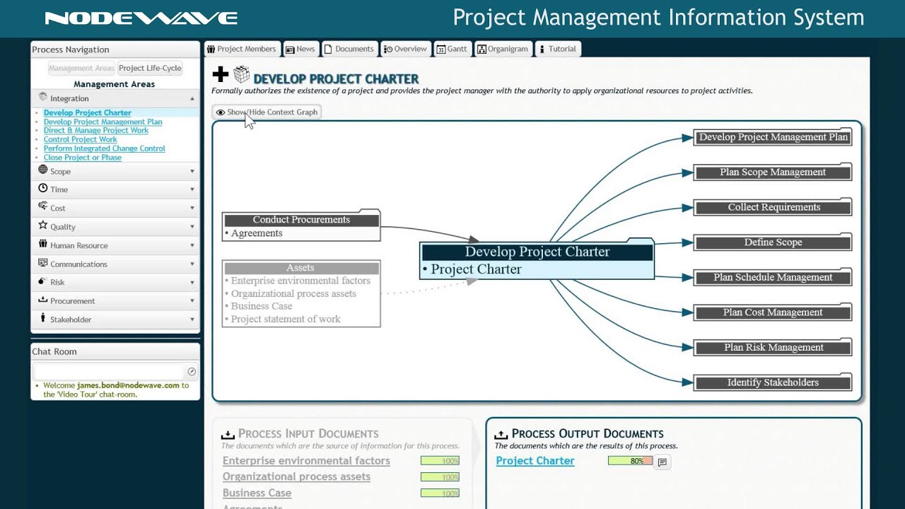 Best project management software nodewave project mangement best project management software nodewave project mangement information system pmis for pmppmbok youtube xflitez Choice Image