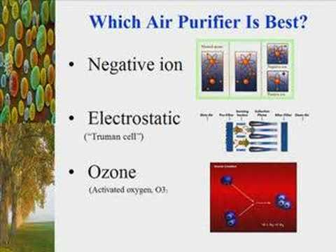 Air Purifier Review - Part 1: Oreck, Ionic, EcoQuest, Hunter
