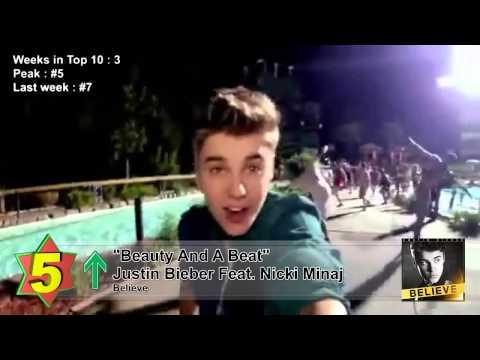 Top 10 Songs - Week Of January 5, 2013