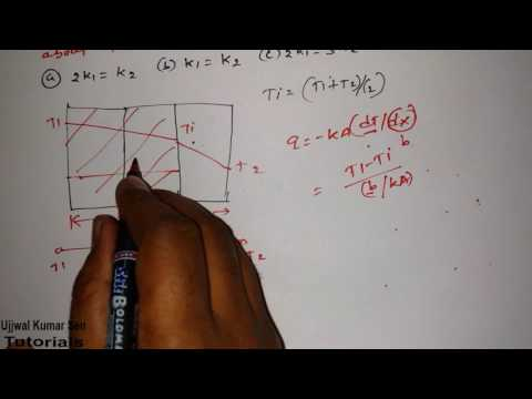 Conduction Through Composite Wall Heat Transfer HMT Tutorial- 14