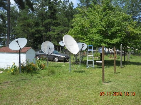 Getting to know FTA Satelliet TV