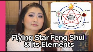 Flying Star Feng Shui and its Elements