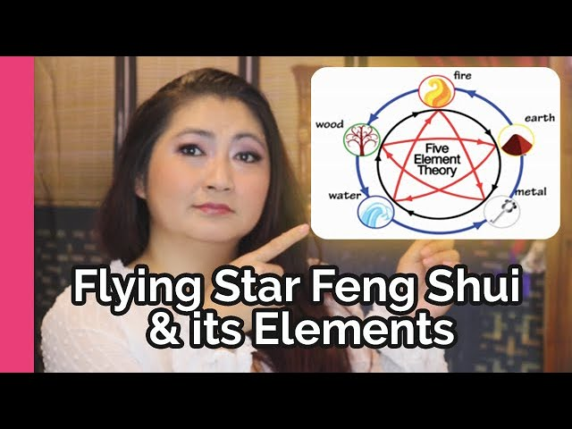 Flying Star Feng Shui & its Elements
