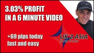 +69 PIPS IN A SIX MINUTE VIDEO - How to trade forex 27 June 2018