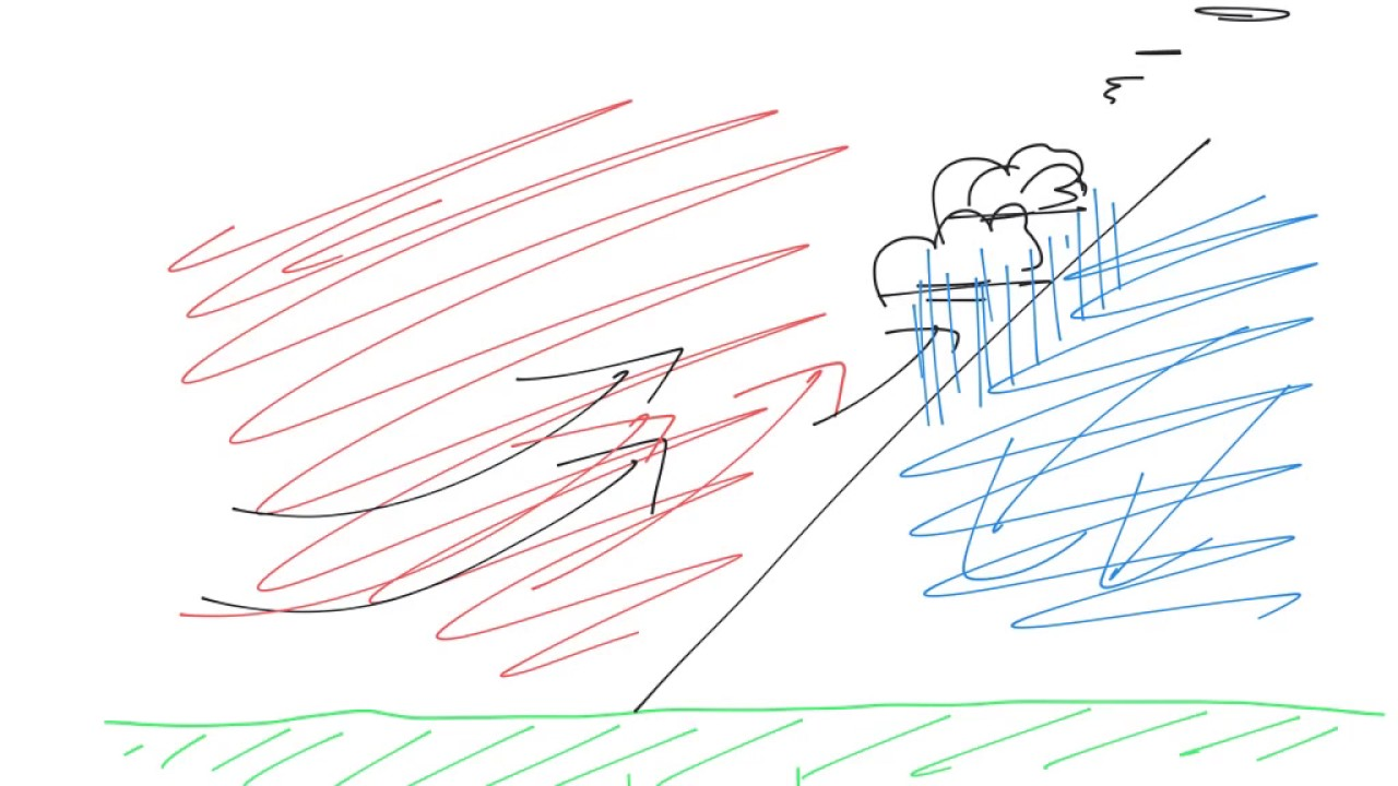 Frontal Rainfall Diagram Ford Wiring Diagrams Automotive Let S Revise Youtube