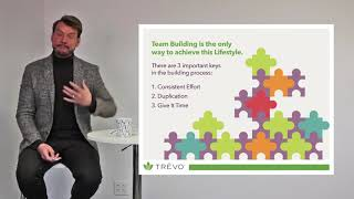 Trévo Extraordinary Lifestyle   Business Strategies for Success   PART 1