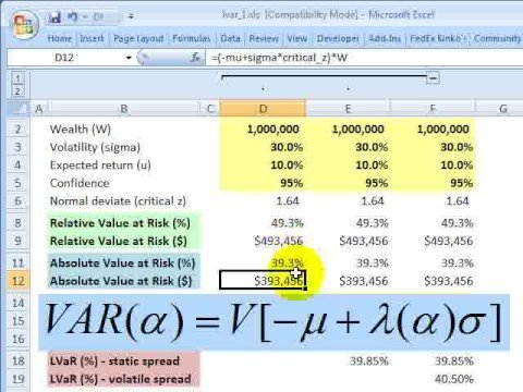 FRM: Liquidity adjusted value at risk (LVaR)