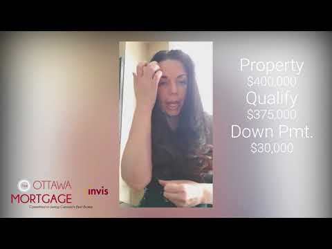 Do I pay off Debt or Pay Down Mortgage
