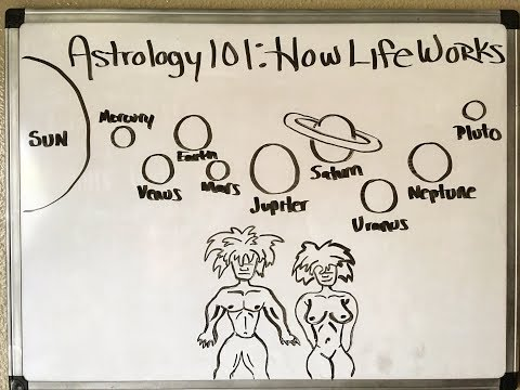 Astrology 101: How Life Works (FB Live)