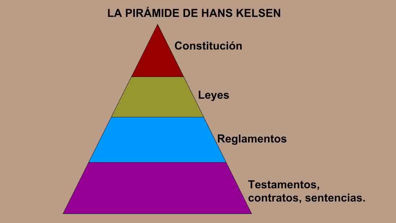 O Poder Secreto Das Piramides Pdf