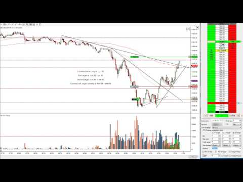 Live Futures Forex Day Trading - Drayton Cook - Calgary Edmonton Day Traders Live emini Trading