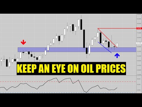 KEEP AN EYE ON OIL PRICES (BRENT CRUDE OIL)...#forex