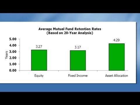 Understanding Bond Investment Risks