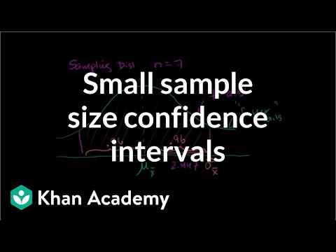 Small sample size confidence intervals | Probability and Statistics | Khan Academy
