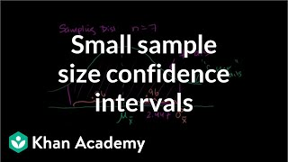 Small Sample Size Confidence Intervals