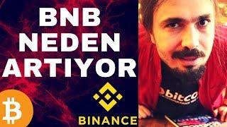 DİKKAT! BNB 50 DOLARA MI KOŞUYOR? BINANCE NE YAPACAK? (Bitcoin'den Sonra Bu Altcoin Ne Olacak?)
