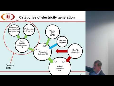 Dispatchable Renewable Electricity Generation
