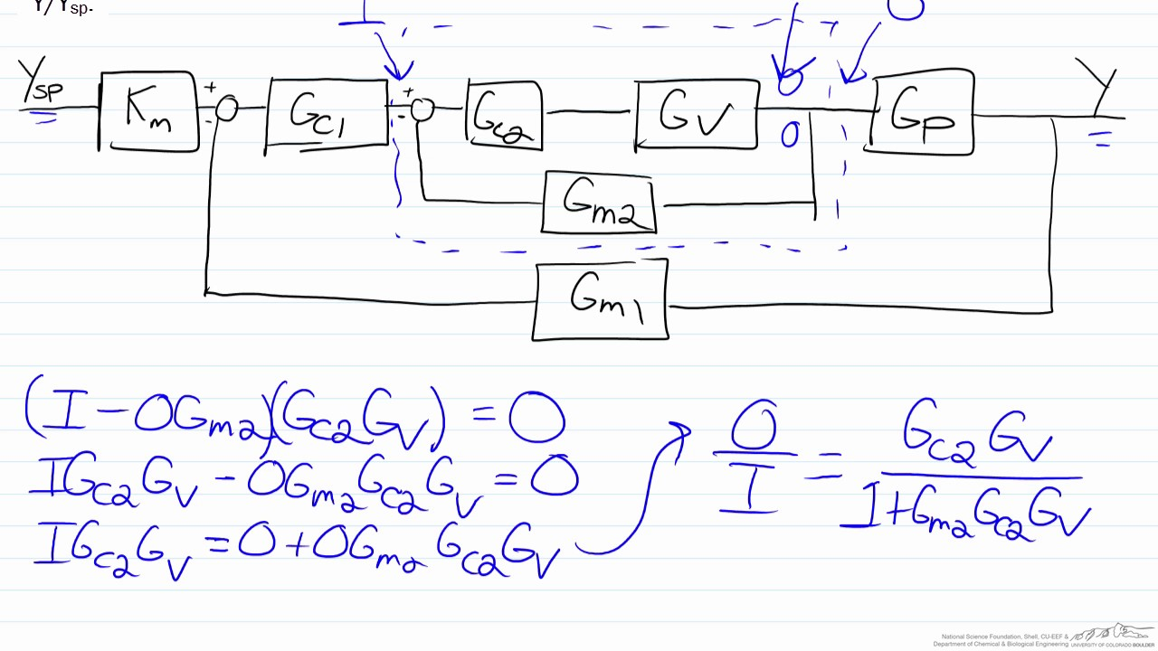 small resolution of transfer functions for cascade control using a block diagram
