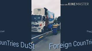 India DUst And Other Country Dust