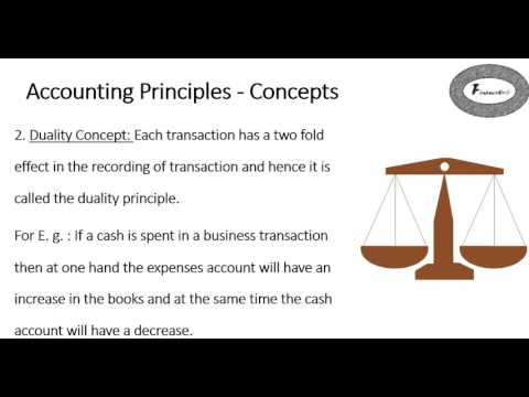 Generally Accepted Accounting Principles(GAAP): Financeera