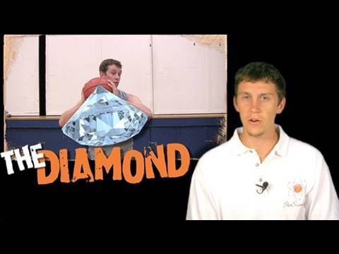 """""""The DIAMOND""""  Get the Defense OFF of you!  --  Shot Science Basketball"""